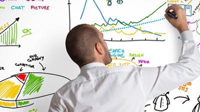 Analýza vitality firmy